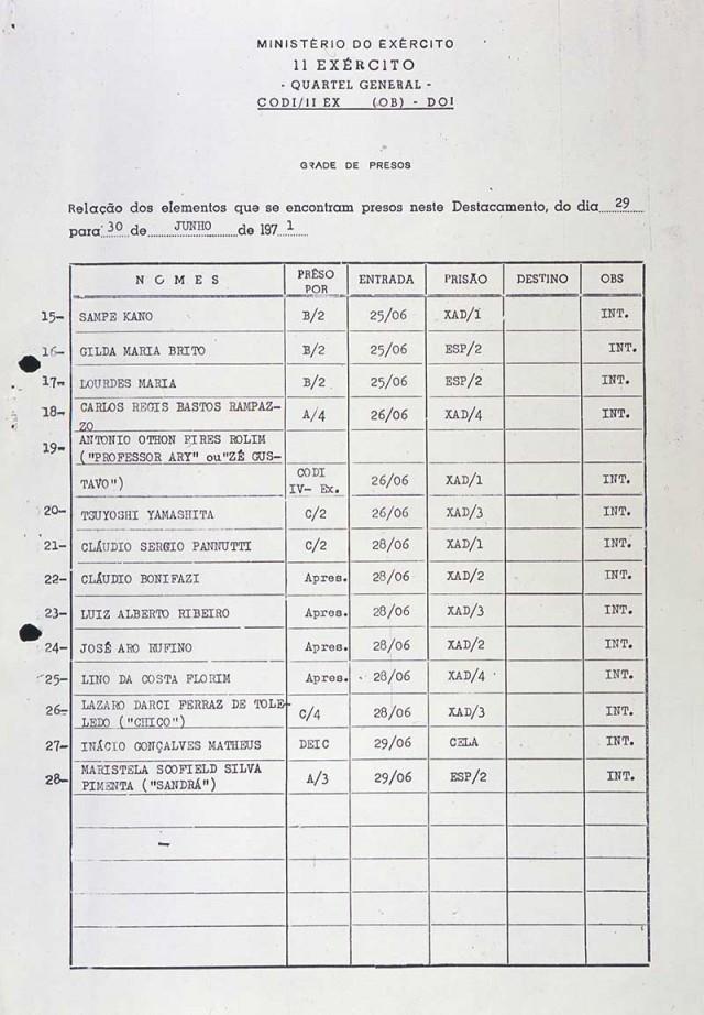 Planilha de presospelo Exército na Operação Bandeirante em 30 de junho de 1971